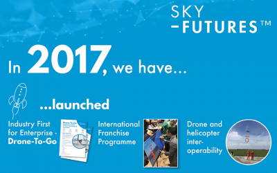[Infographic] A snapshot of Sky-Futures in 2017